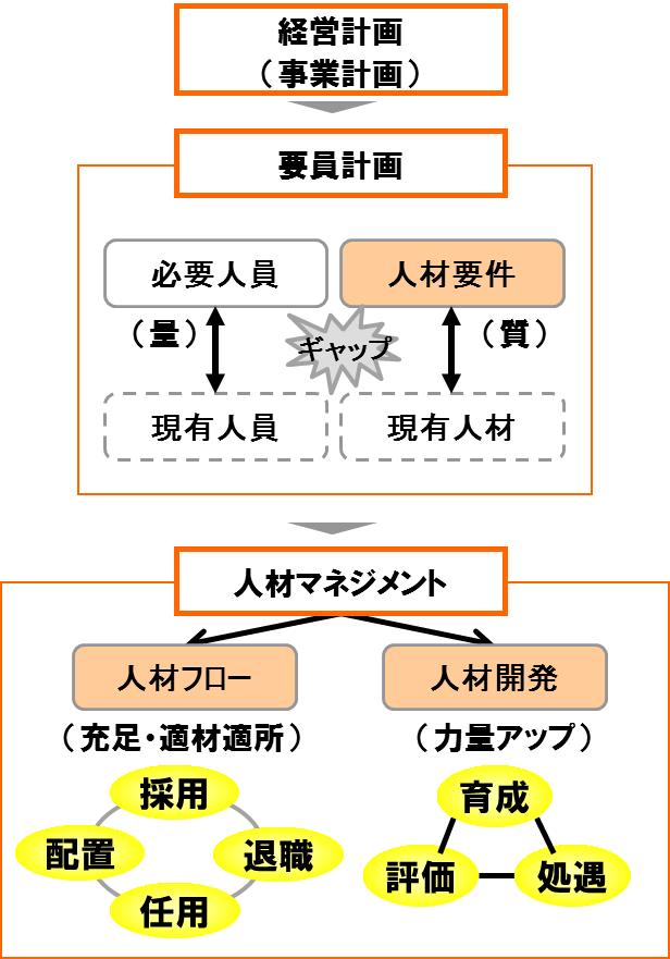 jinzai_ma_1