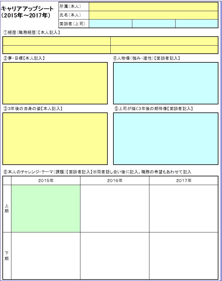 """""""「キャリアアップシート」サンプル""""  の図"""
