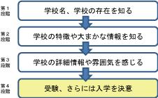 coreism01_1