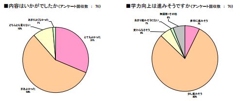 %e5%9b%b34-%e2%91%a2