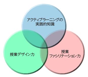 al_example