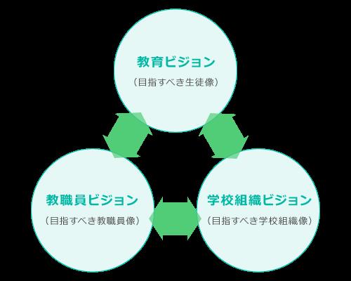vision_2