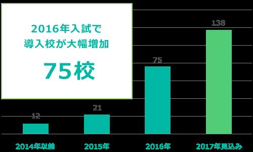 WEB_syutsugan_1.png