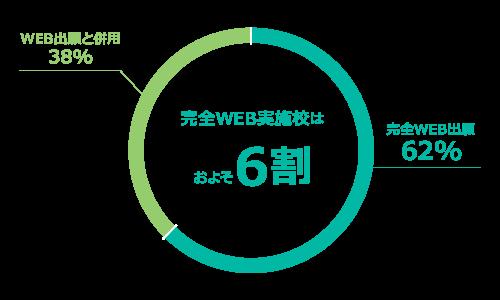 WEB_syutsugan_2.png