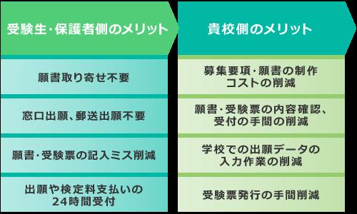 WEB_syutsugan_3.png