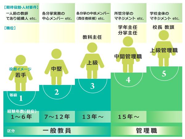 jinzai_ed_1