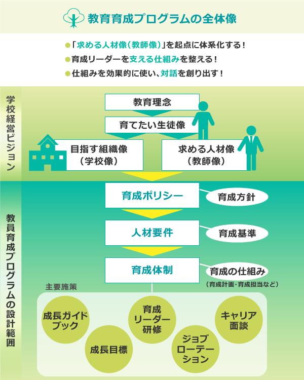 jinzai_ed_3