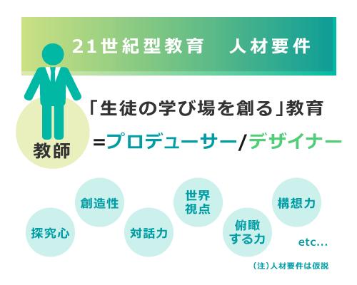 jinzai_ma_2