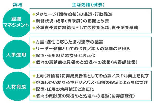 jinzai_ma_3