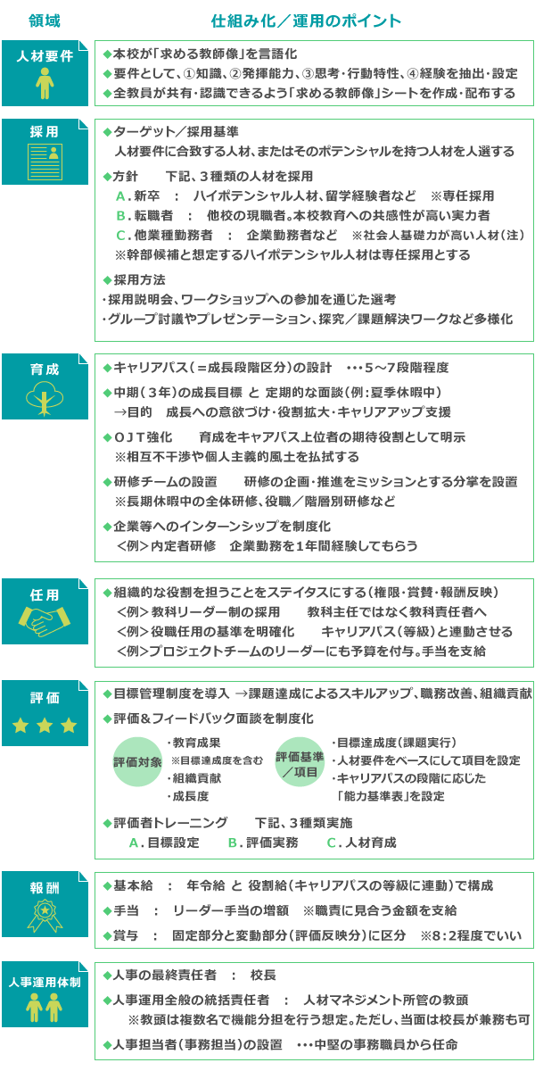 """jinzai_ma_4"